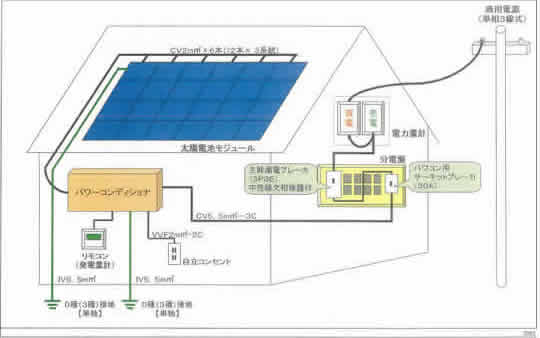 住宅用太陽光発電システム電気系統配線図